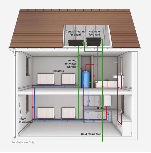 Regular Boiler Diagram