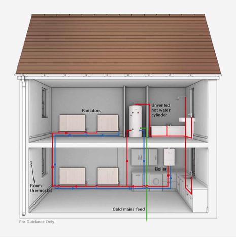 System Boiler Diagram